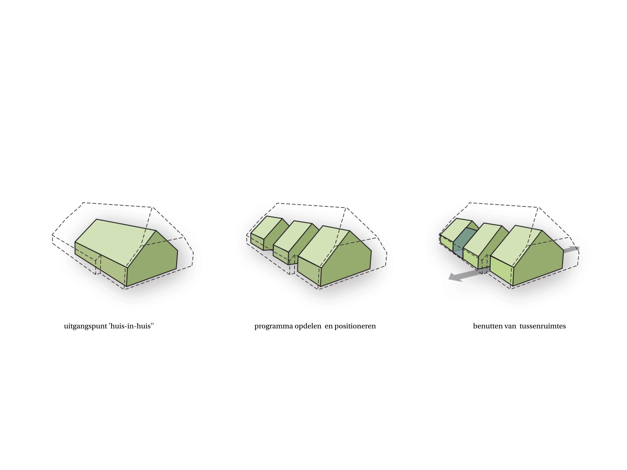 huis in deel(en) schema